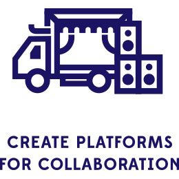 Bureau Group Platforms for Collaboration